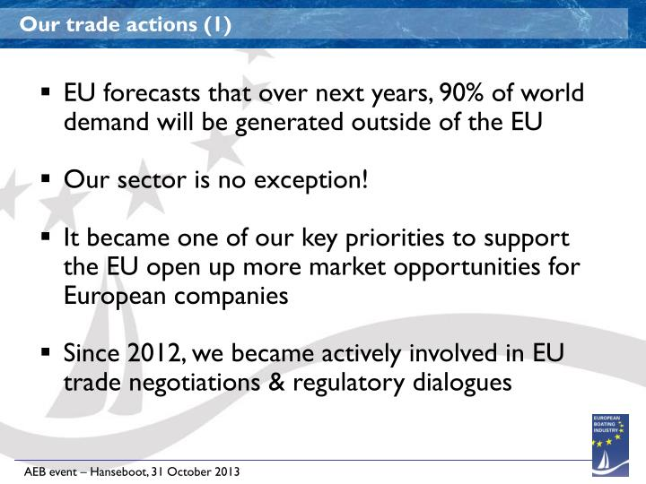 Our trade actions (1)
