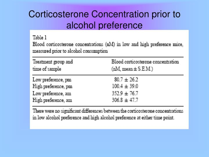 Corticosterone Concentration prior to alcohol preference