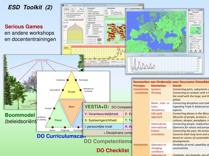 ESD  Toolkit  (2)