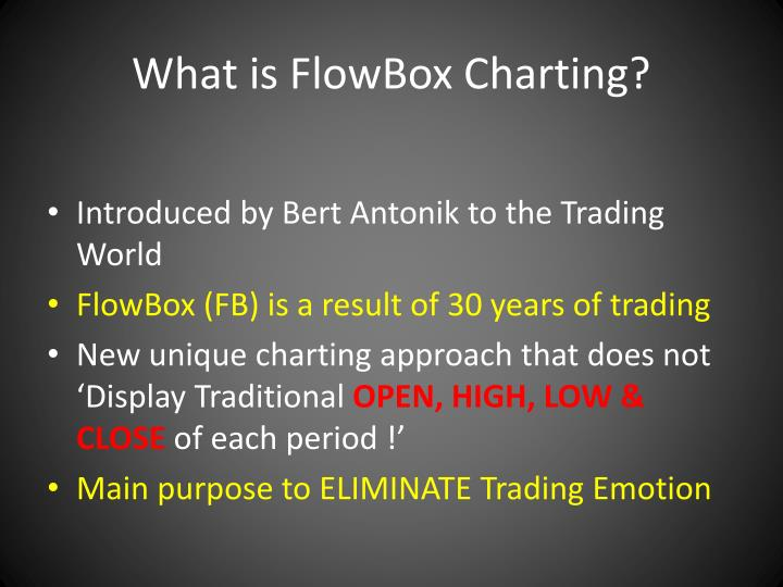 What is FlowBox Charting?