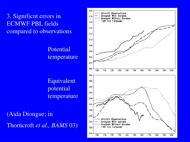 3. Significnt errors in ECMWF PBL fields compared to observations