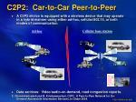 c2p2 car to car peer to peer