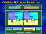 chameleon software architecture