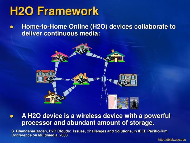 H2O Framework