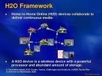 h2o framework1