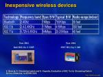 inexpensive wireless devices
