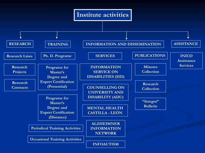 Institute activities