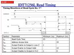idt71256l read timing
