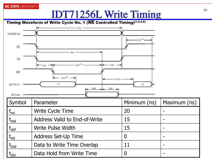 IDT71256L Write Timing