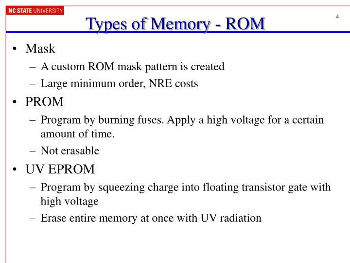 Types of Memory - ROM