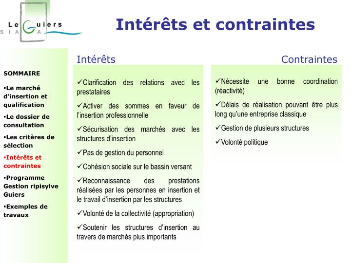 Intérêts et contraintes
