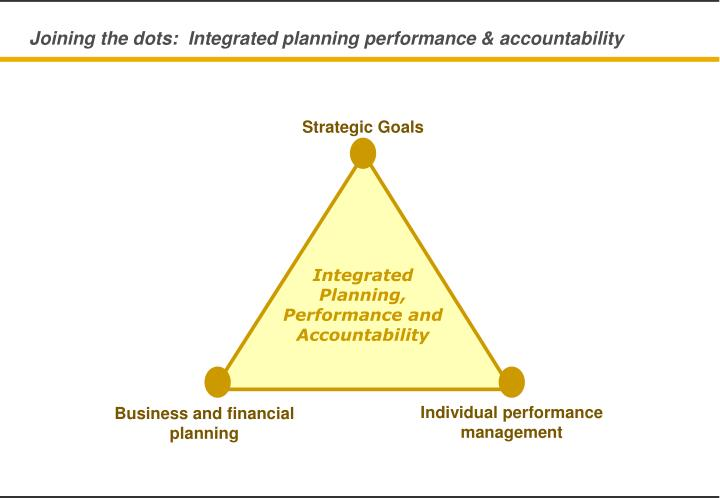 Joining the dots:  Integrated planning performance & accountability
