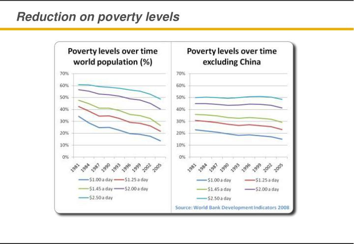 Reduction on poverty levels