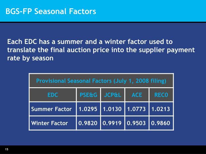 BGS-FP Seasonal Factors