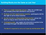 building blocks are the same as last year