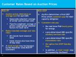 customer rates based on auction prices