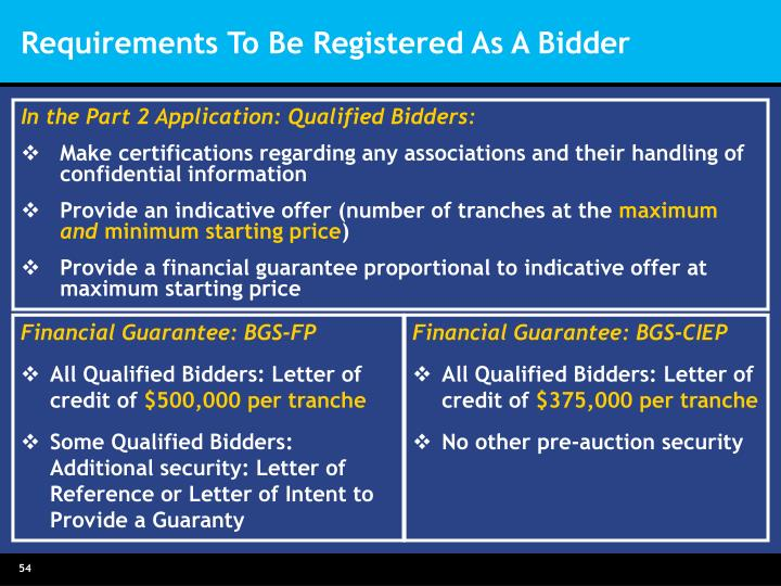 Requirements To Be Registered As A Bidder