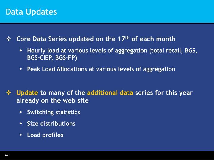 Data Updates