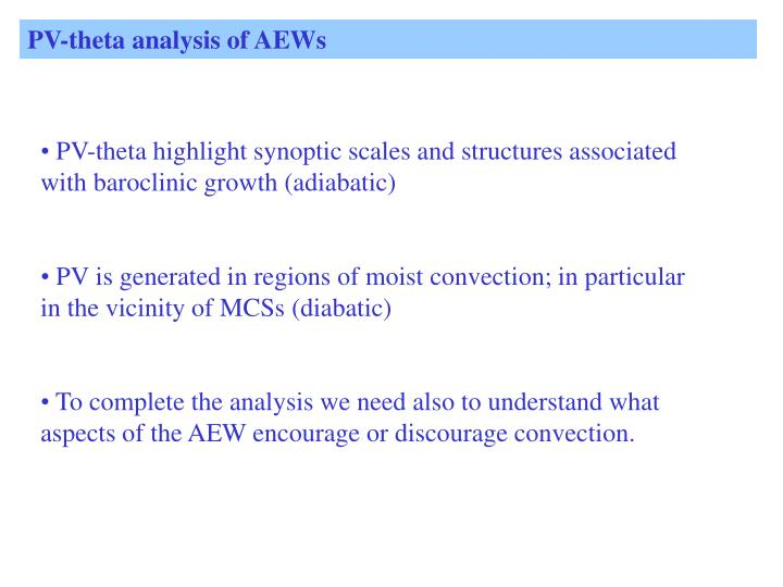 PV-theta analysis of AEWs