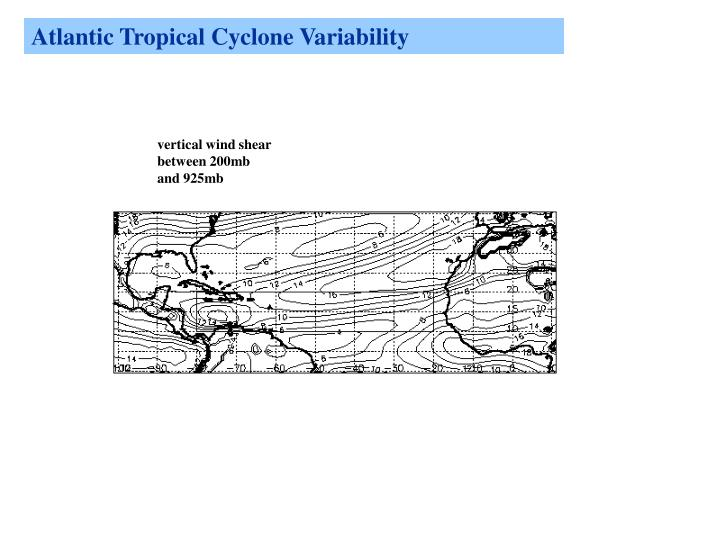 Atlantic Tropical Cyclone Variability