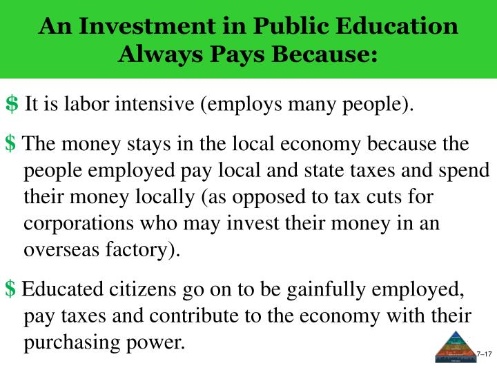 An Investment in Public Education Always Pays Because: