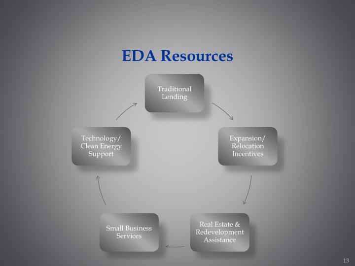 EDA Resources