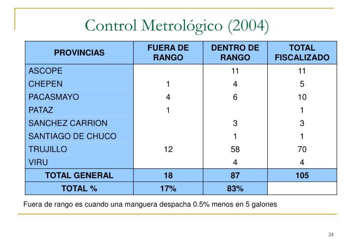 Control Metrológico (2004)