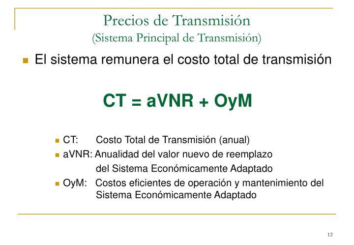 Precios de Transmisión