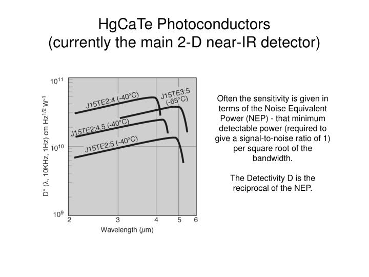 HgCaTe Photoconductors