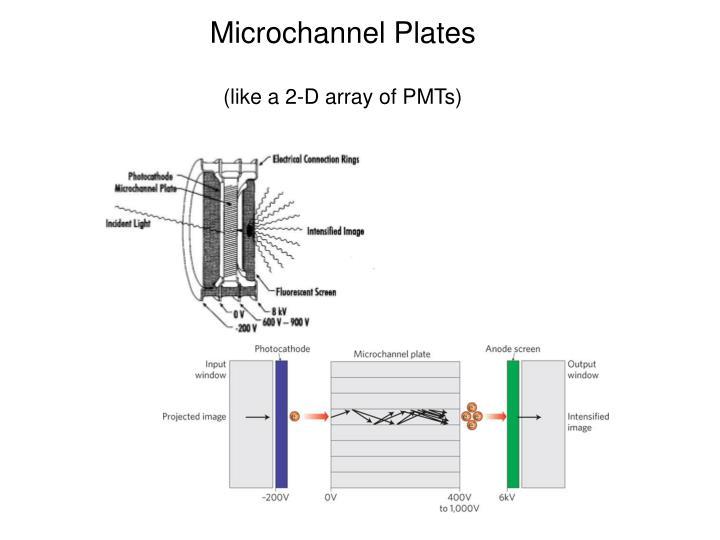Microchannel Plates