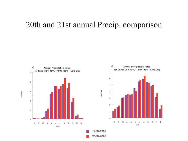 20th and 21st annual Precip. comparison