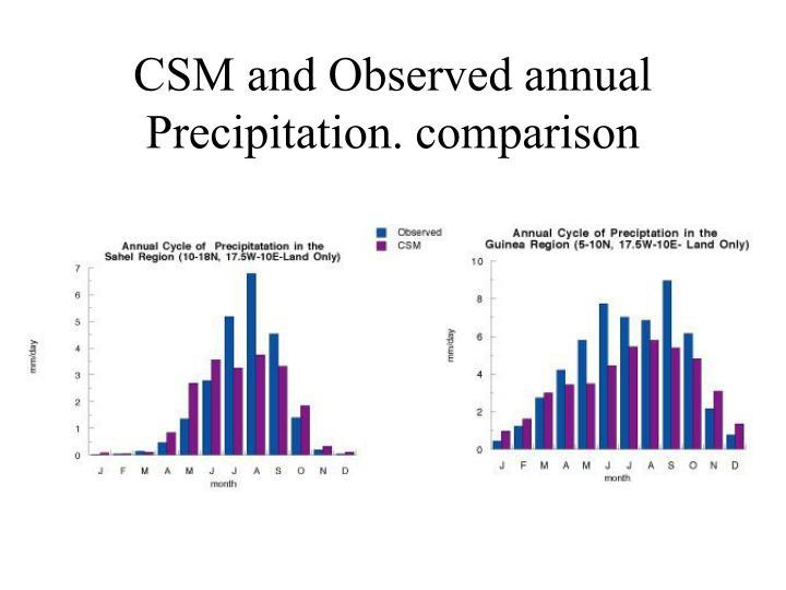 CSM and Observed annual Precipitation. comparison