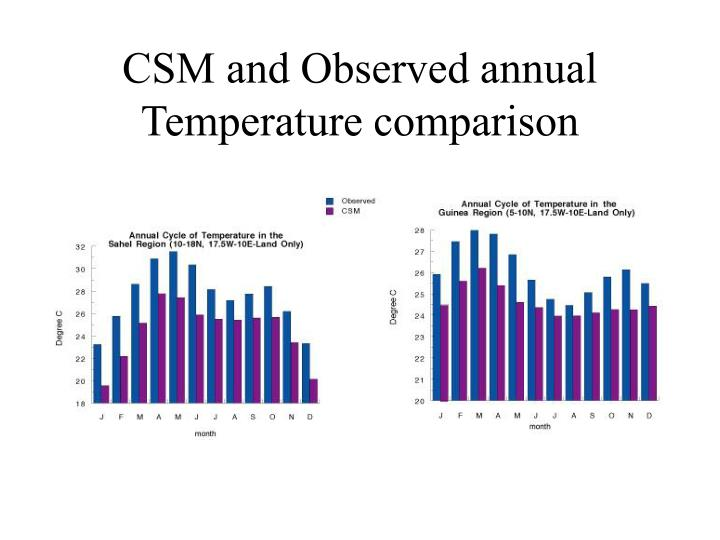 CSM and Observed annual Temperature comparison