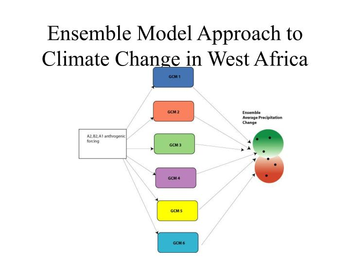 Ensemble Model Approach to Climate Change in West Africa