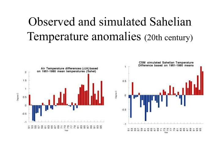 Observed and simulated Sahelian Temperature anomalies