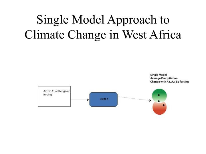 Single Model Approach to Climate Change in West Africa