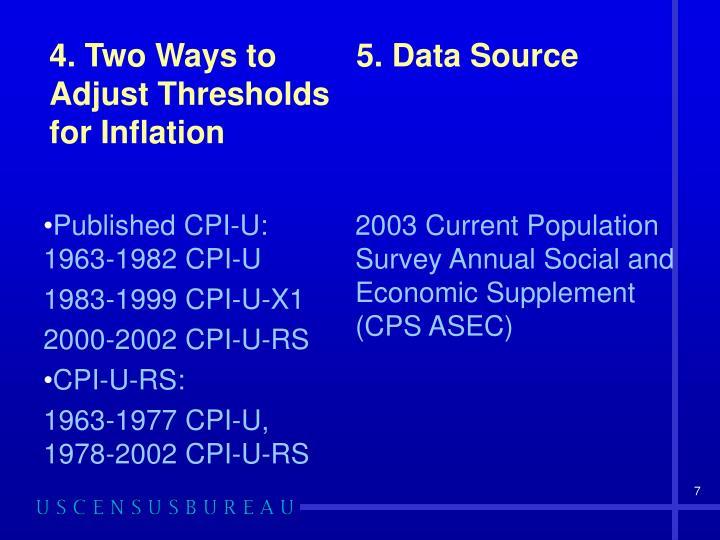 Published CPI-U: 1963-1982 CPI-U
