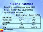 kcbpu statistics