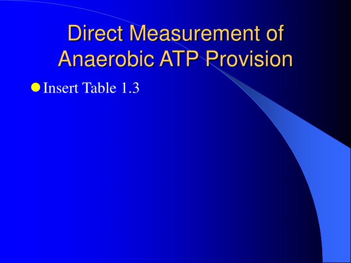 Direct Measurement of Anaerobic ATP Provision