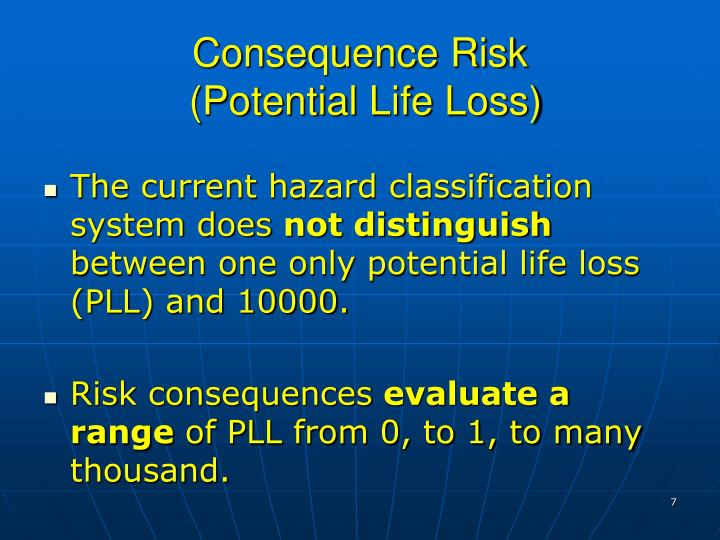 Consequence Risk