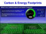 carbon energy footprints