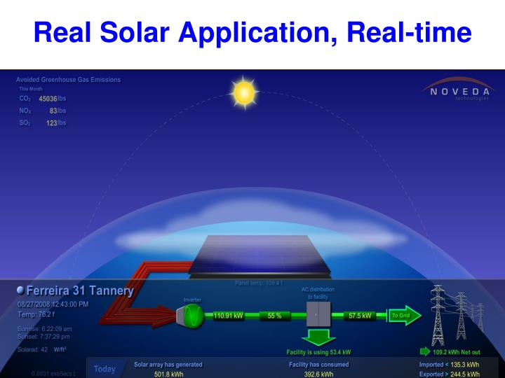 Real Solar Application, Real-time