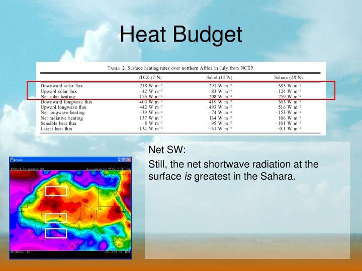 Heat Budget