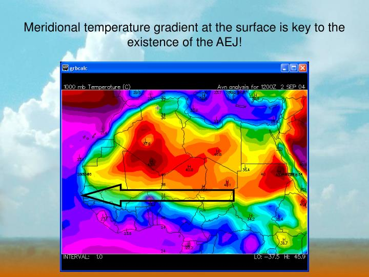 Meridional temperature gradient at the surface is key to the existence of the AEJ!