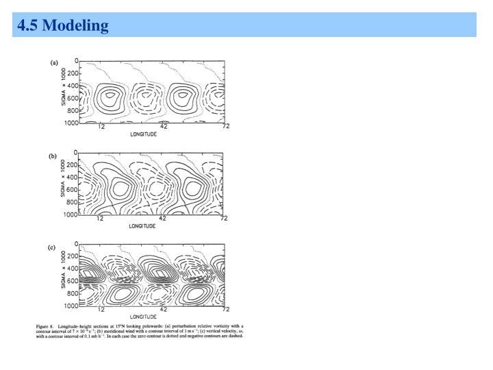 4.5 Modeling