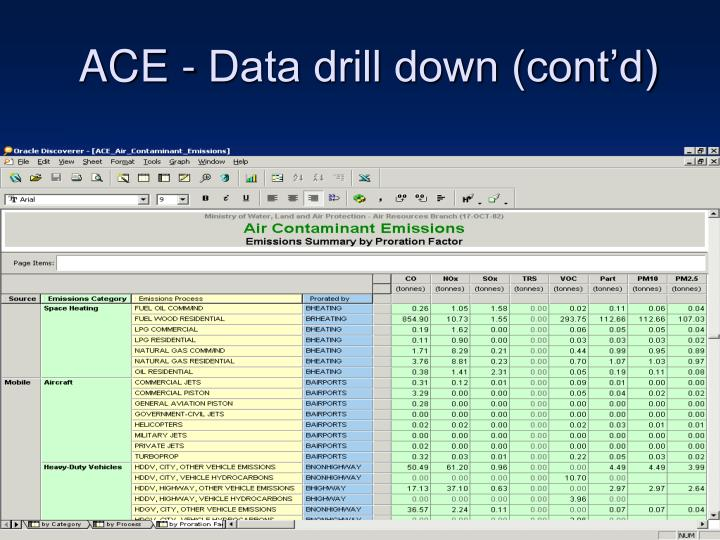 ACE - Data drill down (cont'd)