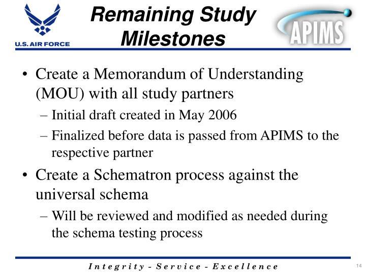 Remaining Study Milestones