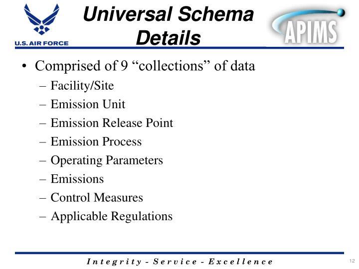Universal Schema Details