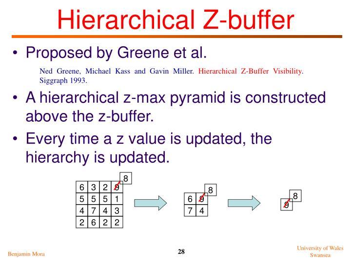 Hierarchical Z-buffer