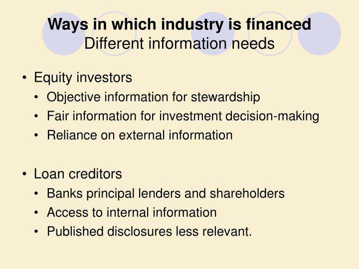 Ways in which industry is financed